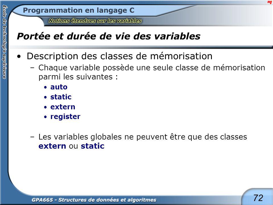72 Portée et durée de vie des variables Description des classes de mémorisation –Chaque variable possède une seule classe de mémorisation parmi les su
