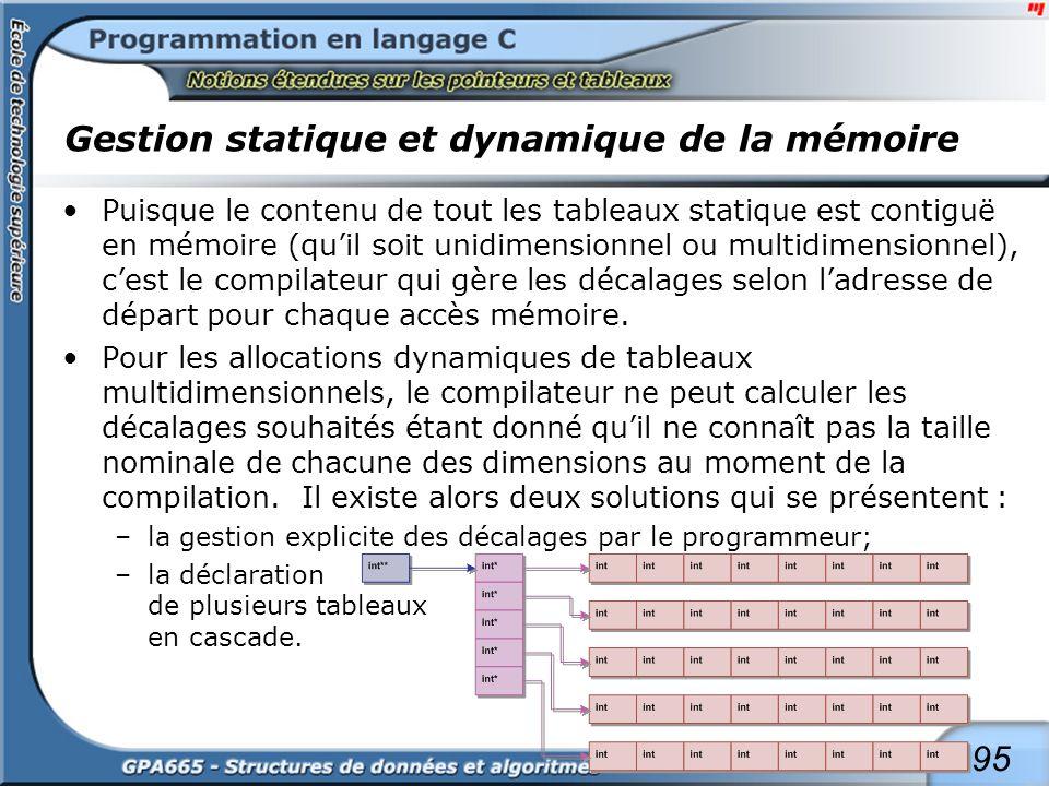 95 Gestion statique et dynamique de la mémoire Puisque le contenu de tout les tableaux statique est contiguë en mémoire (quil soit unidimensionnel ou