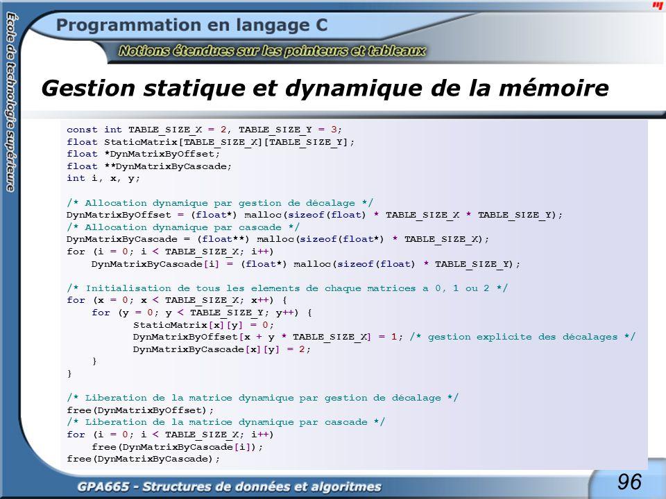 96 Gestion statique et dynamique de la mémoire const int TABLE_SIZE_X = 2, TABLE_SIZE_Y = 3; float StaticMatrix[TABLE_SIZE_X][TABLE_SIZE_Y]; float *Dy