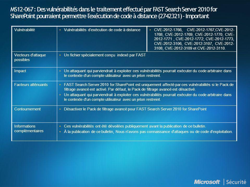 MS12-067 : Des vulnérabilités dans le traitement effectué par FAST Search Server 2010 for SharePoint pourraient permettre l'exécution de code à distan