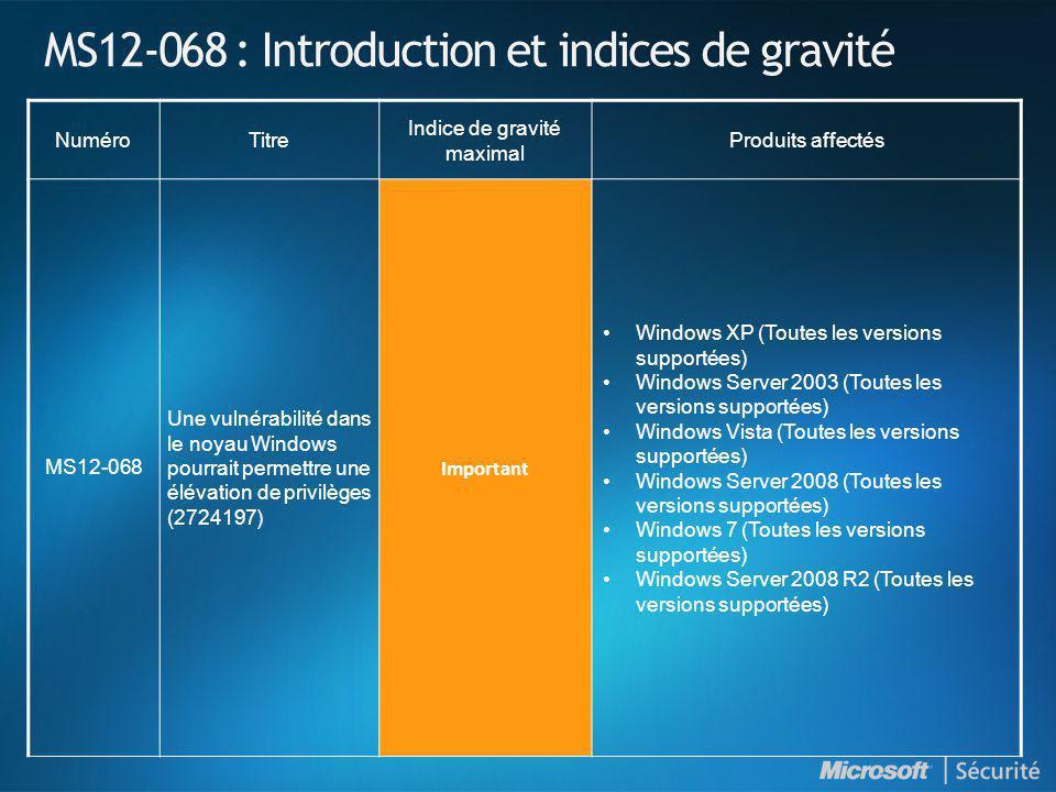 MS12-068 : Introduction et indices de gravité NuméroTitre Indice de gravité maximal Produits affectés MS12-068 Une vulnérabilité dans le noyau Windows