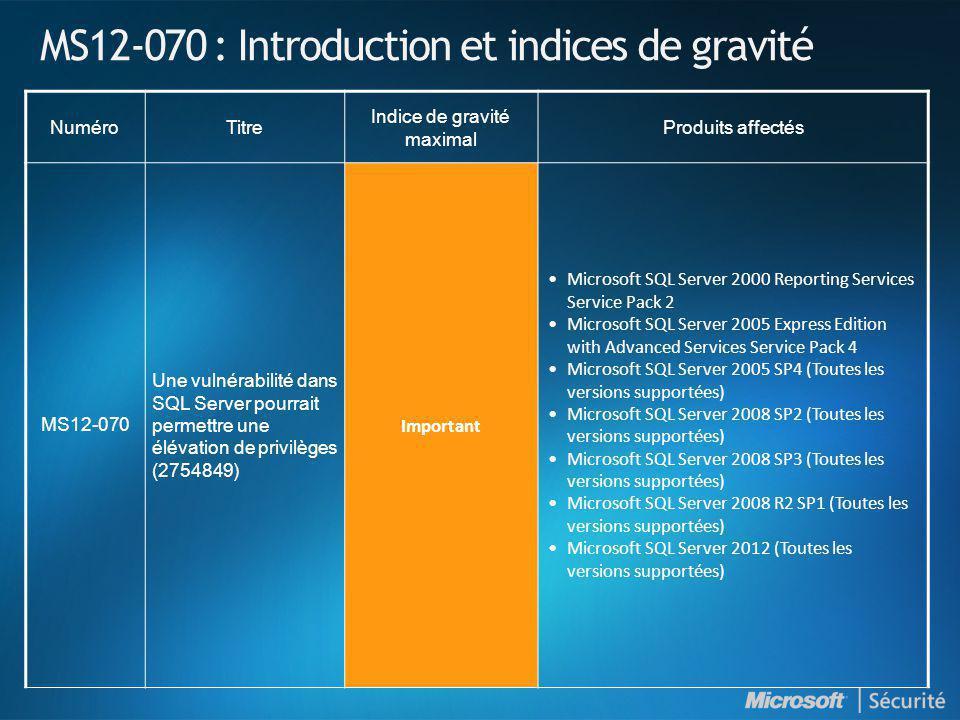 MS12-070 : Introduction et indices de gravité NuméroTitre Indice de gravité maximal Produits affectés MS12-070 Une vulnérabilité dans SQL Server pourr