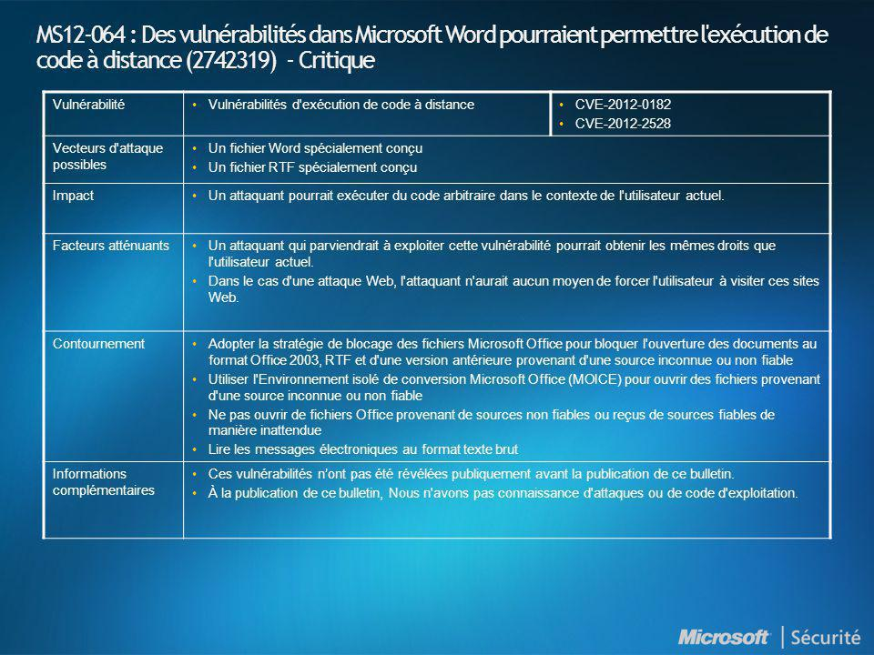 Ressources Synthèse des Bulletins de sécurité http://technet.microsoft.com/fr-fr/security/bulletin/ms12-oct http://technet.microsoft.com/fr-fr/security/bulletin/ms12-oct Bulletins de sécurité http://technet.microsoft.com/fr-fr/security/bulletin http://technet.microsoft.com/fr-fr/security/bulletin Webcast des Bulletins de sécurité http://technet.microsoft.com/fr-fr/security/ http://technet.microsoft.com/fr-fr/security/ Avis de sécurité http://technet.microsoft.com/fr-fr/security/advisory http://technet.microsoft.com/fr-fr/security/advisory Abonnez-vous à la synthèse des Bulletins de sécurité (en français) http://www.microsoft.com/france/securite/newsletters.mspx http://www.microsoft.com/france/securite/newsletters.mspx Blog du MSRC (Microsoft Security Response Center) http://blogs.technet.com/msrc http://blogs.technet.com/msrc Microsoft France sécurité http://www.microsoft.com/france/securite http://www.microsoft.com/france/securite TechNet sécurité http://www.microsoft.com/france/technet/security http://www.microsoft.com/france/technet/security