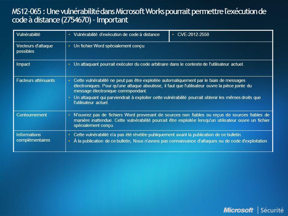 MS12-065 : Une vulnérabilité dans Microsoft Works pourrait permettre l'exécution de code à distance (2754670) - Important VulnérabilitéVulnérabilité d