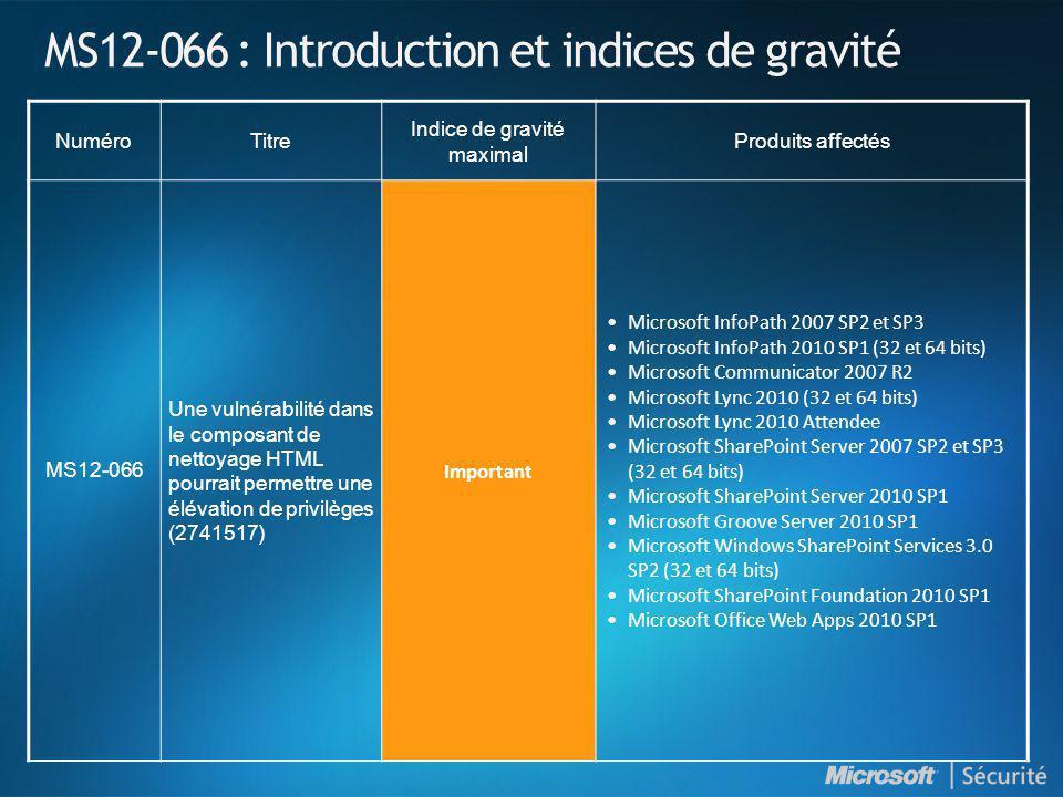 MS12-066 : Introduction et indices de gravité NuméroTitre Indice de gravité maximal Produits affectés MS12-066 Une vulnérabilité dans le composant de