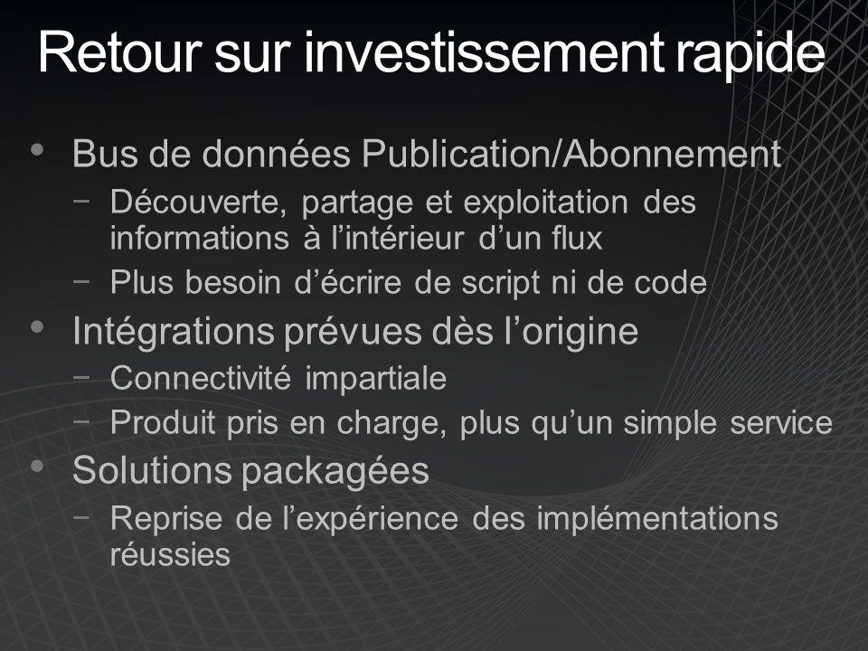 Retour sur investissement rapide Bus de données Publication/Abonnement Découverte, partage et exploitation des informations à lintérieur dun flux Plus