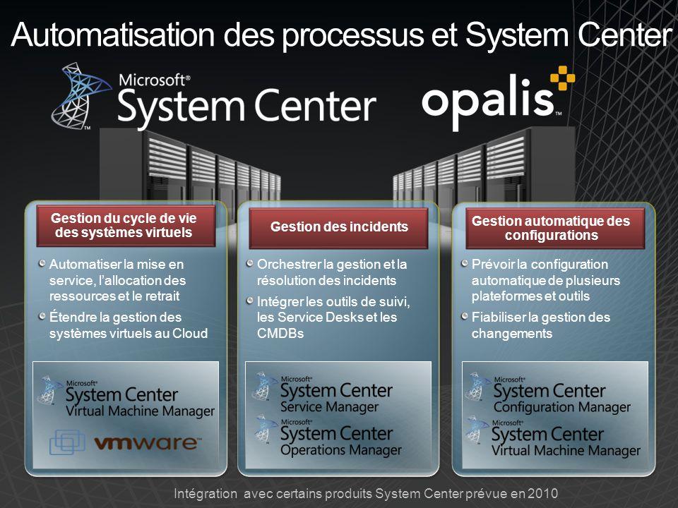 Automatisation des processus et System Center Automatiser la mise en service, lallocation des ressources et le retrait Étendre la gestion des systèmes