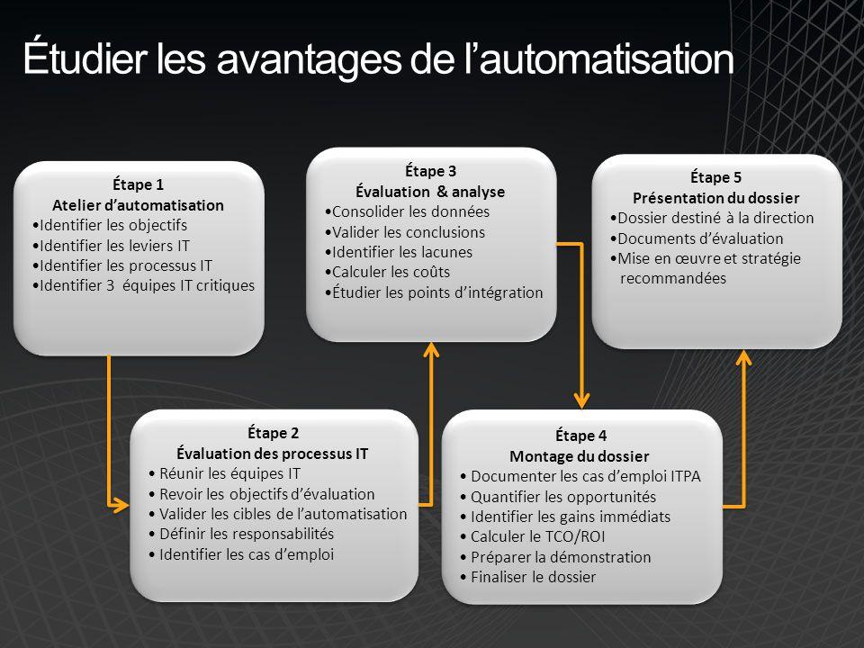 Étudier les avantages de lautomatisation Étape 3 Évaluation & analyse Consolider les données Valider les conclusions Identifier les lacunes Calculer l