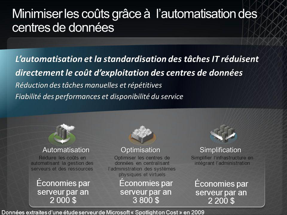 Minimiser les coûts grâce à lautomatisation des centres de données Réduire les coûts en automatisant la gestion des serveurs et des ressources Optimis