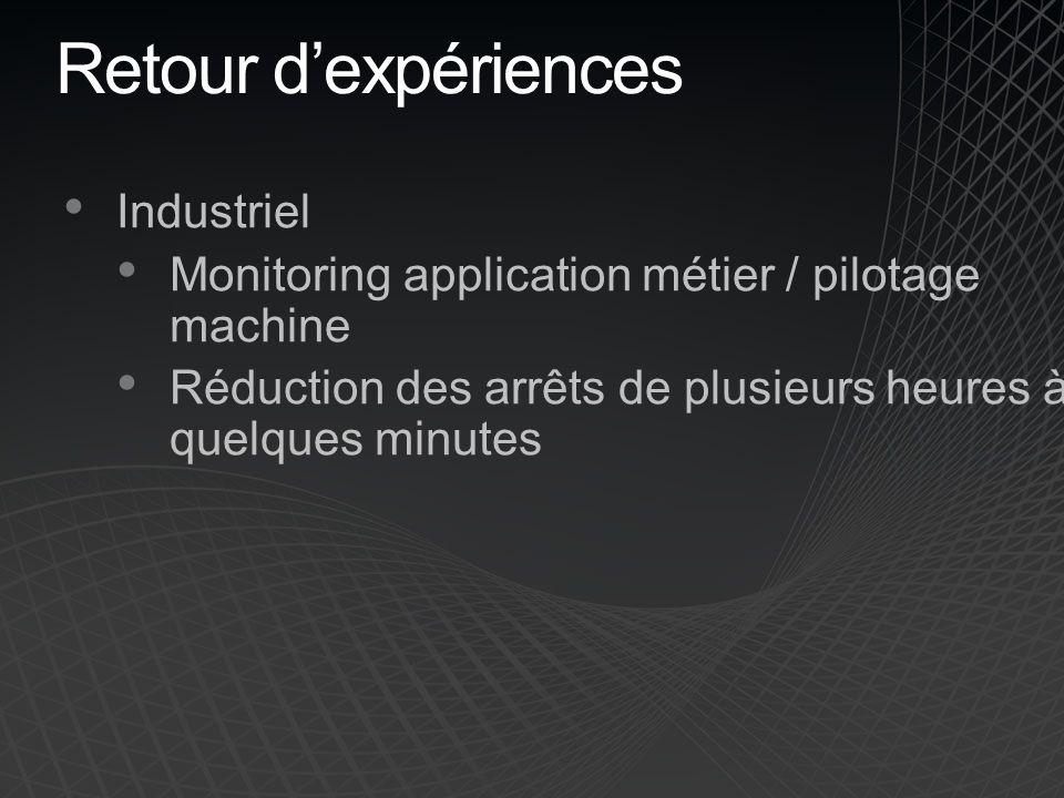 Retour dexpériences Industriel Monitoring application métier / pilotage machine Réduction des arrêts de plusieurs heures à quelques minutes