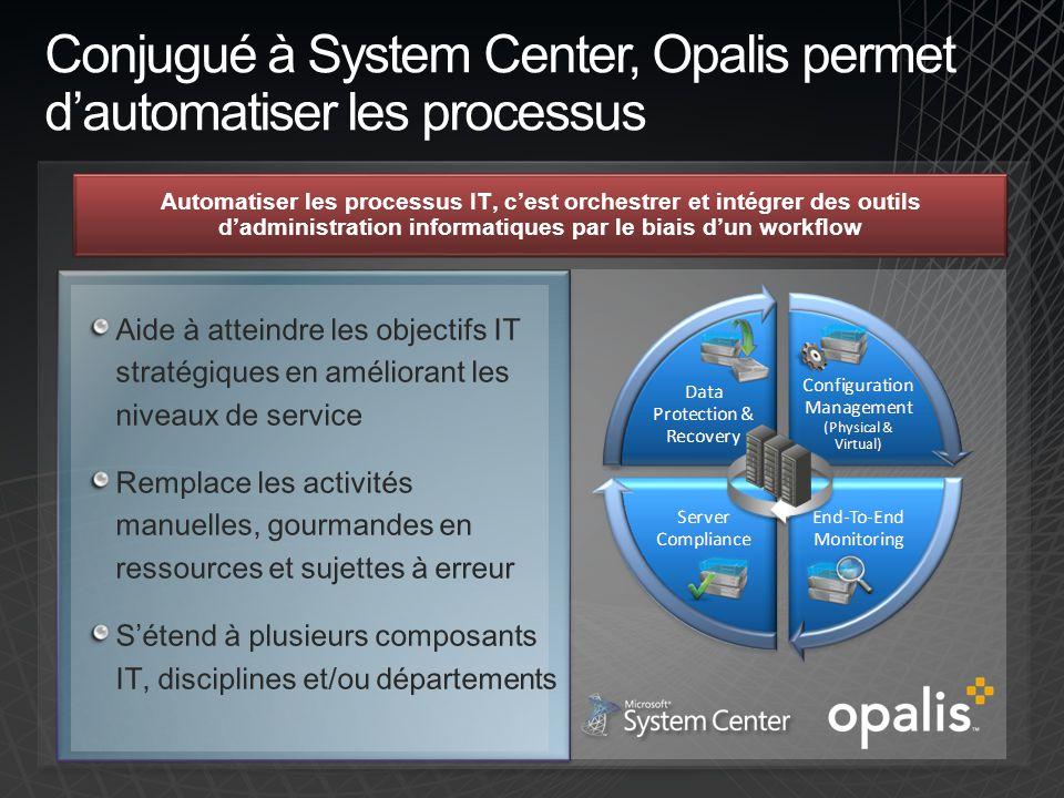 Conjugué à System Center, Opalis permet dautomatiser les processus Automatiser les processus IT, cest orchestrer et intégrer des outils dadministratio