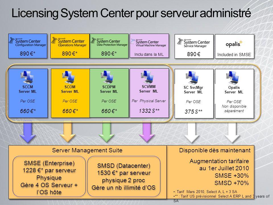 Disponible dès maintenant Inclu dans la ML 890 * SCCM Server ML Per OSE 660 * SCOM Server ML Per OSE 660 * SCDPM Server ML Per OSE 660 * Licensing Sys