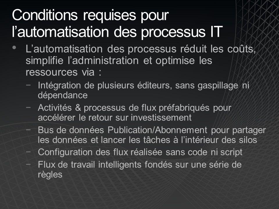 Conditions requises pour lautomatisation des processus IT Lautomatisation des processus réduit les coûts, simplifie ladministration et optimise les re
