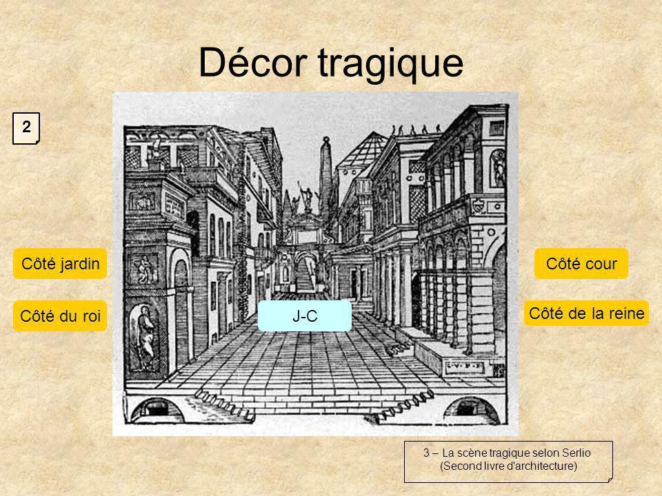 3 – La scène tragique selon Serlio (Second livre d architecture) Décor tragique Côté jardinCôté cour Côté de la reine Côté du roiJ-C 2