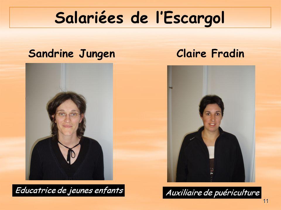 11 Salariées de lEscargol Sandrine JungenClaire Fradin Educatrice de jeunes enfants Auxiliaire de puériculture