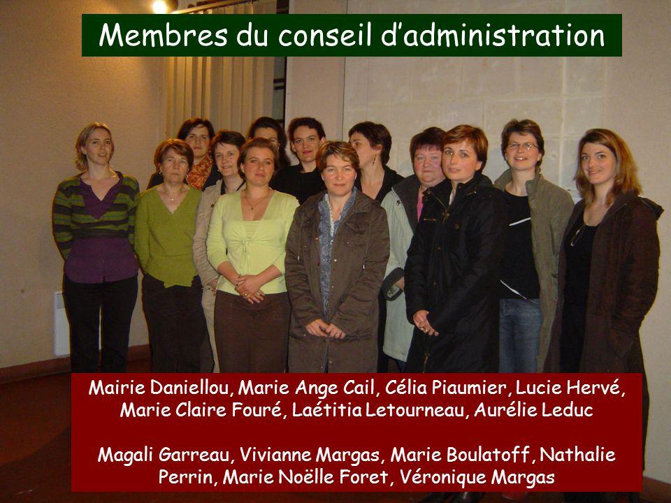 2 Membres du conseil dadministration Mairie Daniellou, Marie Ange Cail, Célia Piaumier, Lucie Hervé, Marie Claire Fouré, Laétitia Letourneau, Aurélie