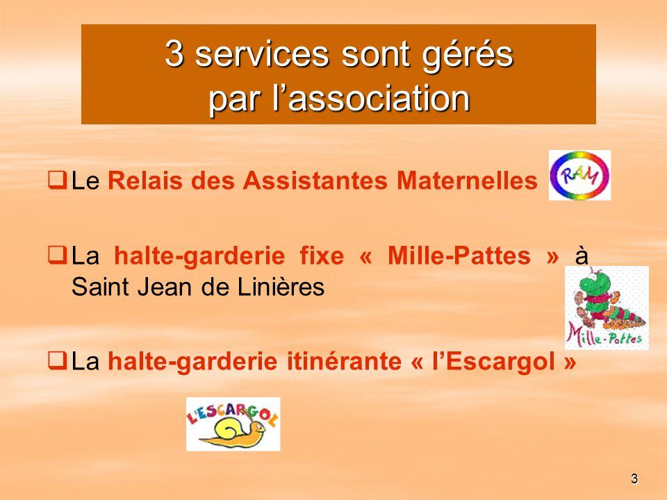 3 Le Relais des Assistantes Maternelles La halte-garderie fixe « Mille-Pattes » à Saint Jean de Linières La halte-garderie itinérante « lEscargol » 3