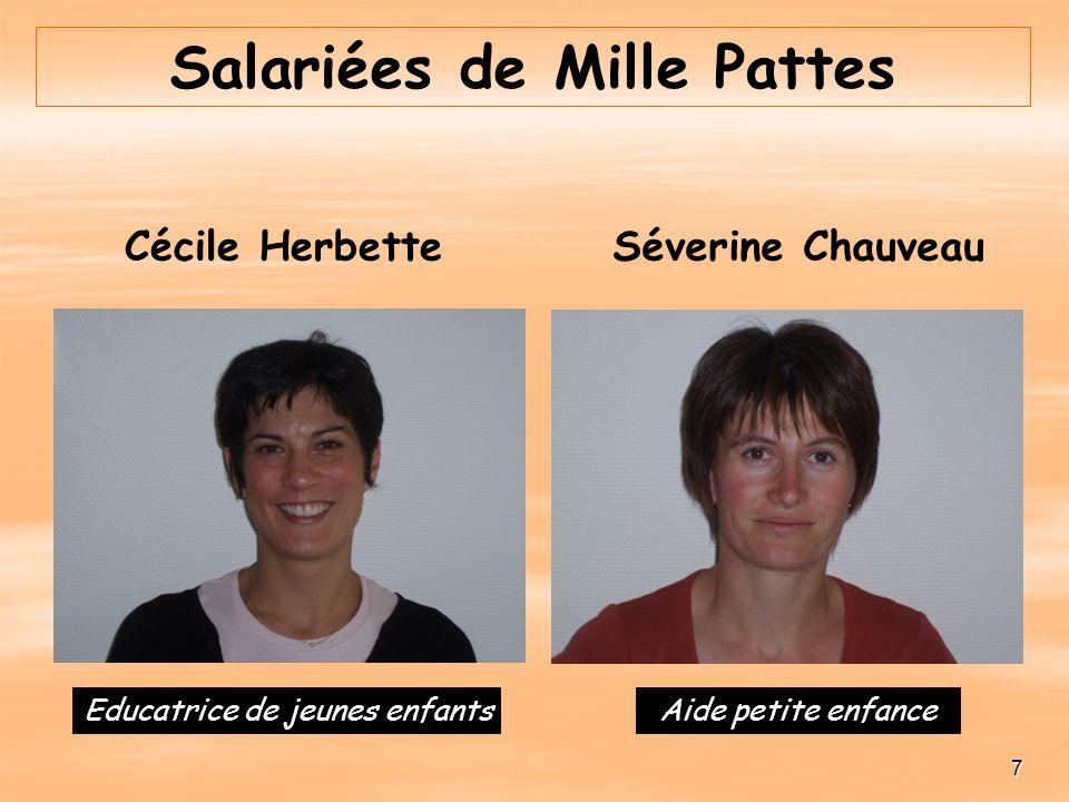 7 Educatrice de jeunes enfantsAide petite enfance Salariées de Mille Pattes Cécile HerbetteSéverine Chauveau