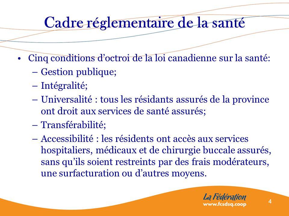 5 La répartition géographique - Il existe actuellement une quarantaine de coopératives de santé au Québec, réparties au sein de plusieurs territoires; -Elles sont relativement jeunes (trois ans en moyenne); - 92 % sont des coopératives de solidarité; - Le développement sest accru entre 2006 – 2008 (en 2006 seulement, on note 7 nouvelles coopératives).