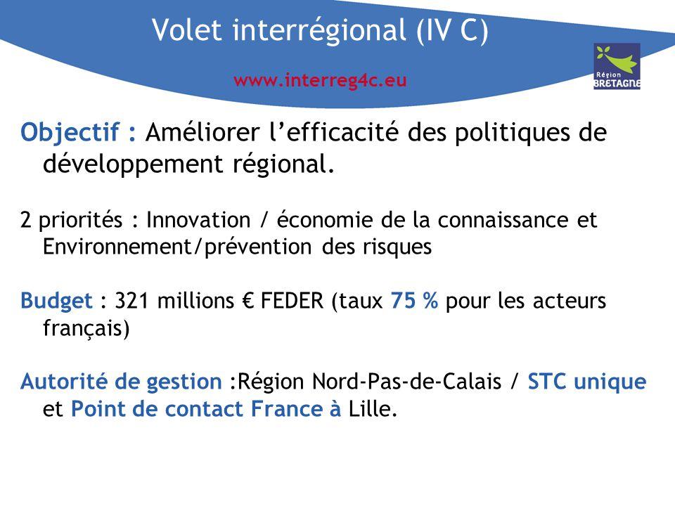 Volet interrégional (IV C) www.interreg4c.eu Objectif : Améliorer lefficacité des politiques de développement régional. 2 priorités : Innovation / éco
