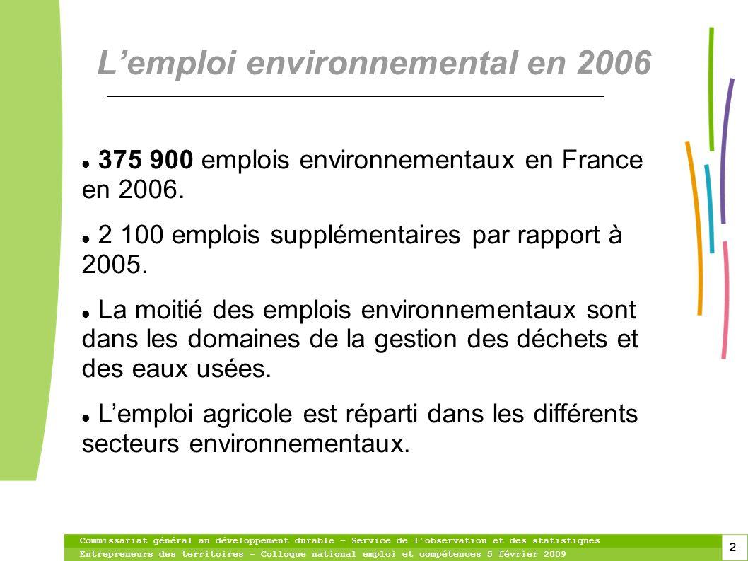 3 3 3 Commissariat général au développement durable – Service de lobservation et des statistiques Entrepreneurs des territoires - Colloque national emploi et compétences 5 février 2009 Lemploi environnemental en 2006 Source : SOeS, rapport de la Commission des comptes et de l économie de l environnement, 2008.