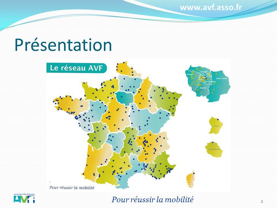 www.avf.asso.fr Motivation de départ Un site institutionnel, portail de lassociation : www.avf.asso.fr www.avf.asso.fr 350 AVF = 350 mini-sites Besoin initial: que chaque AVF puisse communiquer sans aucune connaissance technique (html ou autre) Pour réussir la mobilité 3