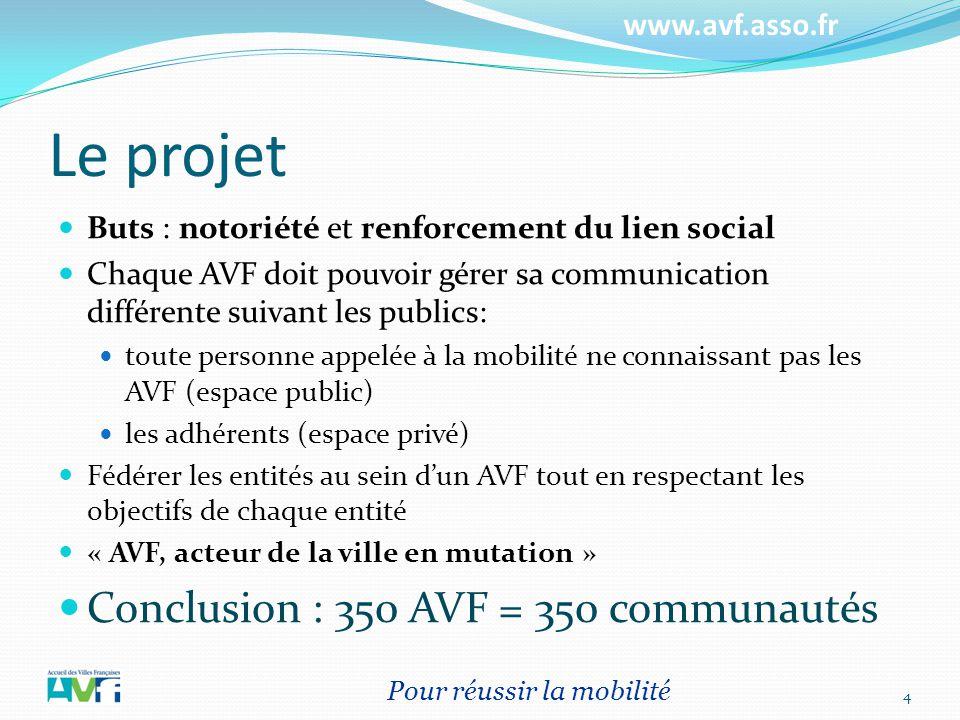 www.avf.asso.fr Le projet Buts : notoriété et renforcement du lien social Chaque AVF doit pouvoir gérer sa communication différente suivant les public