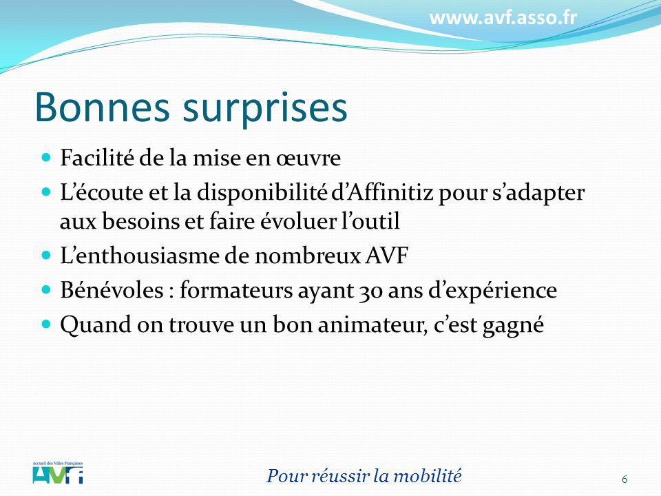 www.avf.asso.fr Bonnes surprises Facilité de la mise en œuvre Lécoute et la disponibilité dAffinitiz pour sadapter aux besoins et faire évoluer loutil