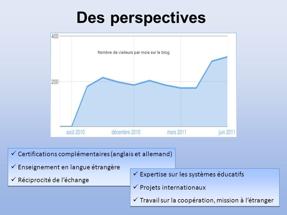 Des perspectives Nombre de visiteurs par mois sur le blog Certifications complémentaires (anglais et allemand) Enseignement en langue étrangère Réciprocité de léchange Certifications complémentaires (anglais et allemand) Enseignement en langue étrangère Réciprocité de léchange Expertise sur les systèmes éducatifs Projets internationaux Travail sur la coopération, mission à létranger Expertise sur les systèmes éducatifs Projets internationaux Travail sur la coopération, mission à létranger