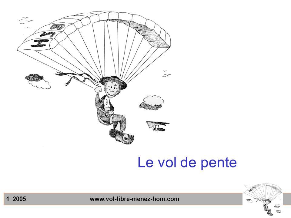 1 2005 www.vol-libre-menez-hom.com Le vol de pente