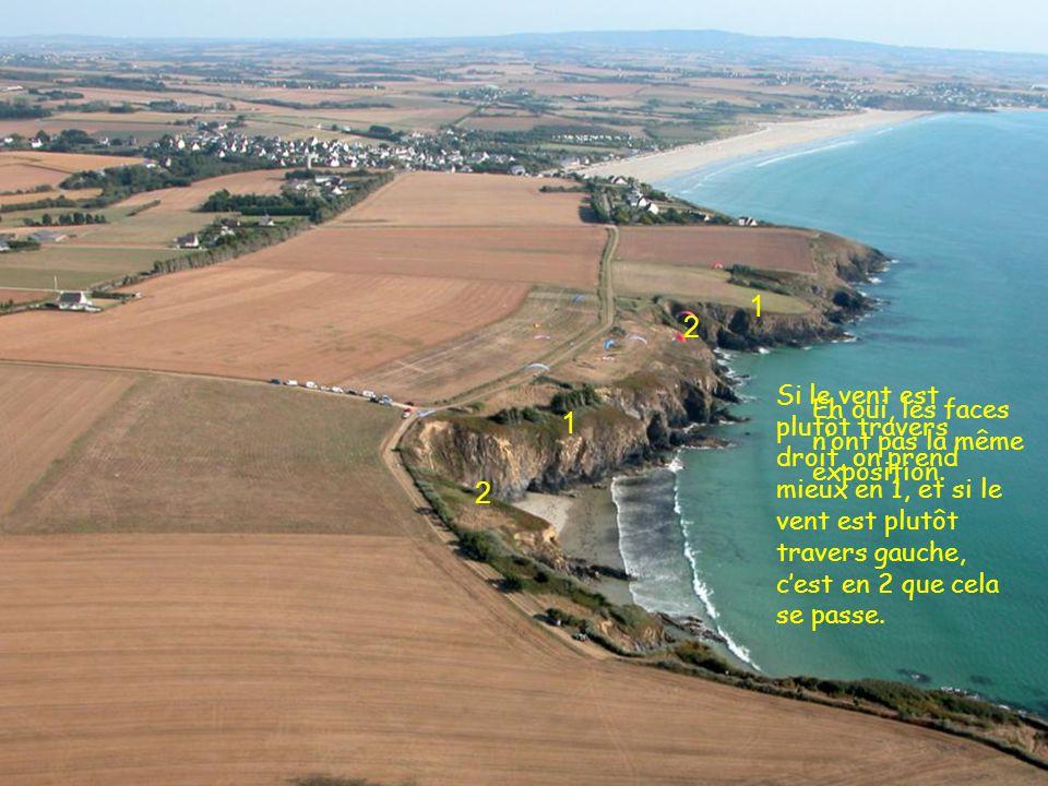 13 2005 www.vol-libre-menez-hom.com Eh oui, les faces nont pas la même exposition. Si le vent est plutôt travers droit, on prend mieux en 1, et si le