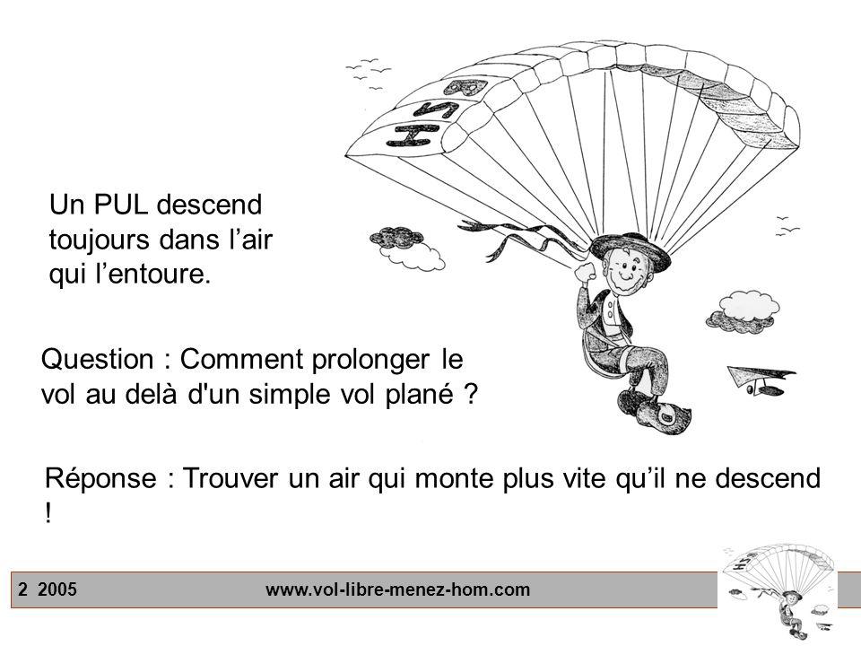 2 2005 www.vol-libre-menez-hom.com Question : Comment prolonger le vol au delà d un simple vol plané .