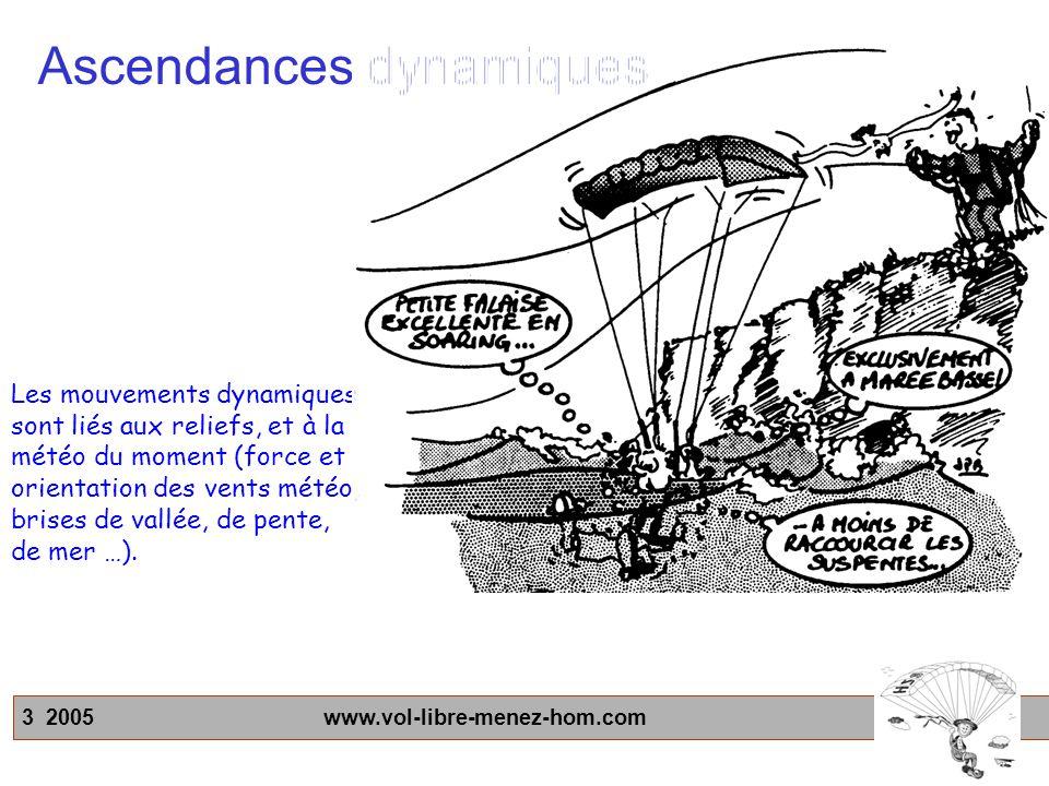 3 2005 www.vol-libre-menez-hom.com Les mouvements dynamiques sont liés aux reliefs, et à la météo du moment (force et orientation des vents météo, bri