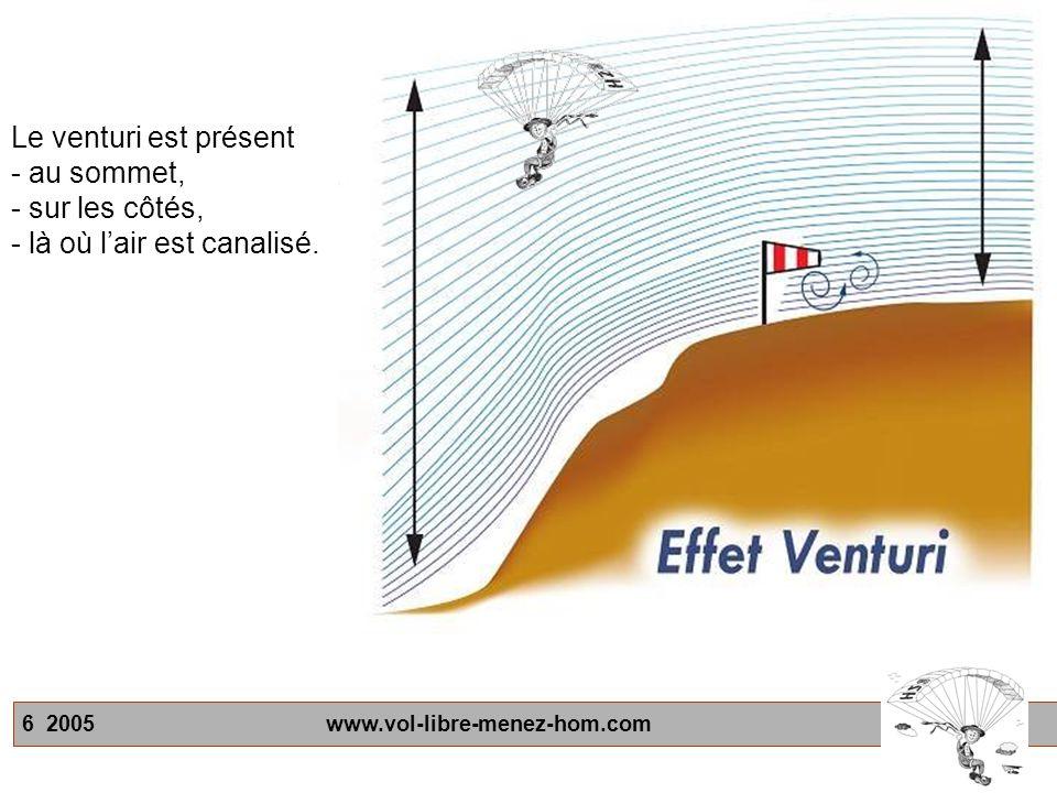 6 2005 www.vol-libre-menez-hom.com Le venturi est présent - au sommet, - sur les côtés, - là où lair est canalisé.