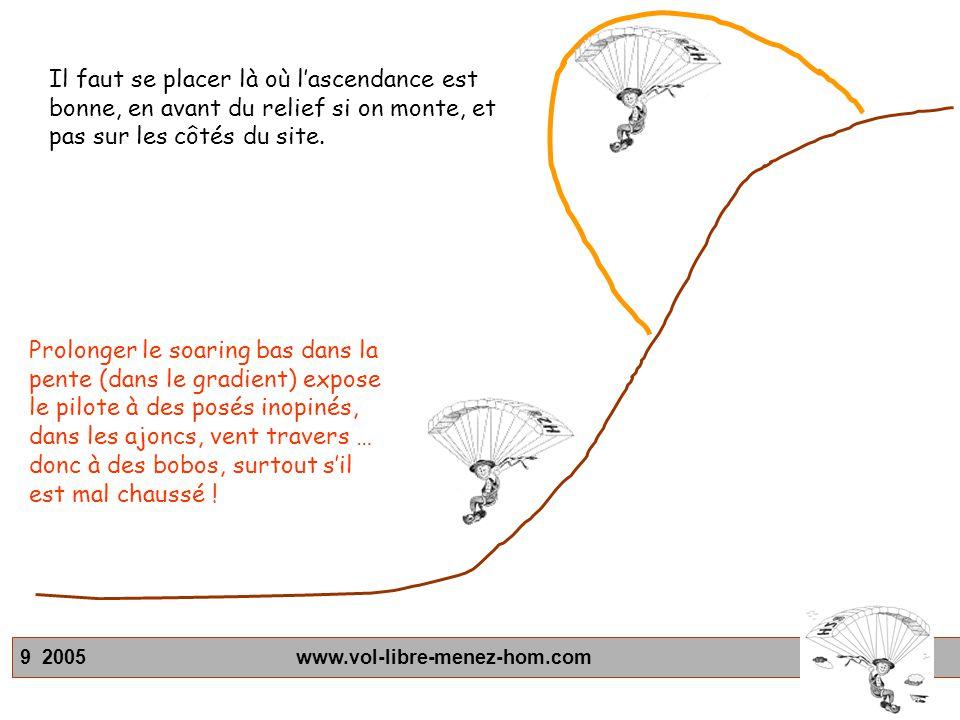 9 2005 www.vol-libre-menez-hom.com Il faut se placer là où lascendance est bonne, en avant du relief si on monte, et pas sur les côtés du site. Prolon