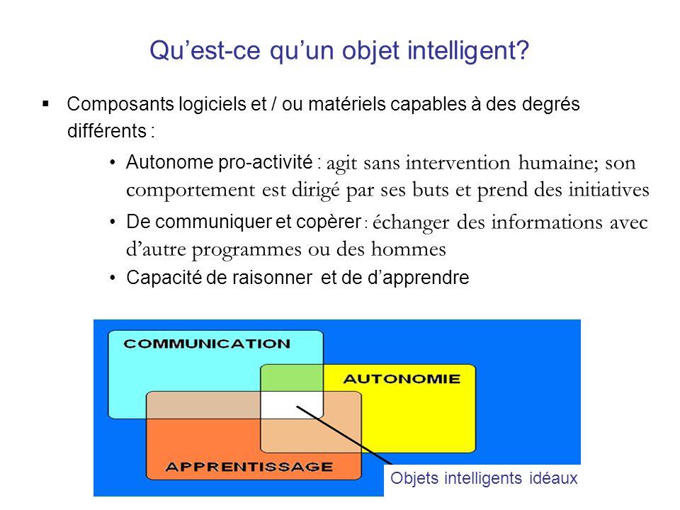 Quest-ce quun objet intelligent? Composants logiciels et / ou matériels capables à des degrés différents : Autonome pro-activité : agit sans intervent