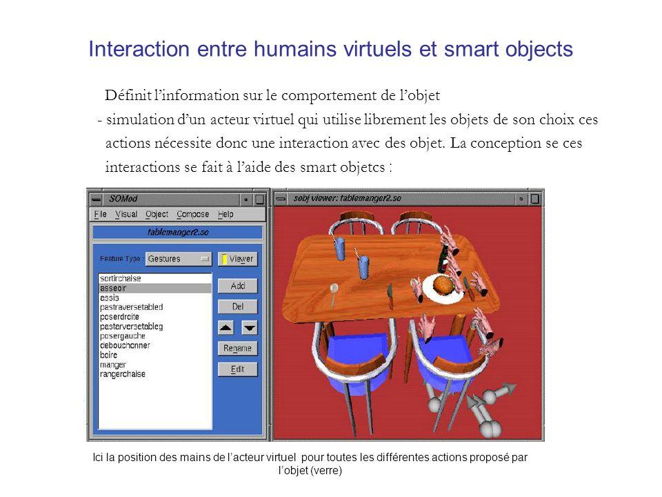 Interaction entre humains virtuels et smart objects Définit linformation sur le comportement de lobjet - simulation dun acteur virtuel qui utilise librement les objets de son choix ces actions nécessite donc une interaction avec des objet.