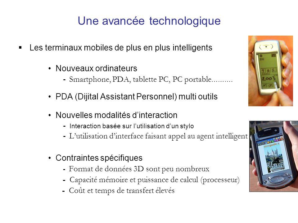 Une avancée technologique Les terminaux mobiles de plus en plus intelligents Nouveaux ordinateurs - Smartphone, PDA, tablette PC, PC portable ………. PDA