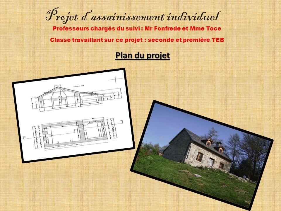 Projet dassainissement individuel Professeurs chargés du suivi : Mr Fonfrede et Mme Toce Classe travaillant sur ce projet : seconde et première TEB Plan du projet