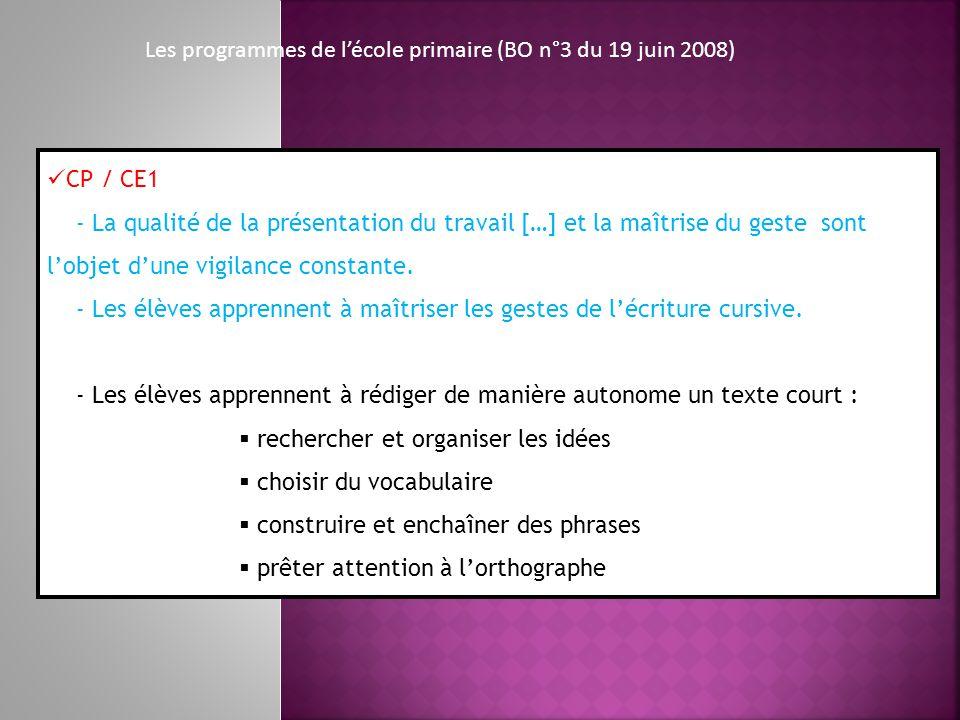 Les programmes de lécole primaire (BO n°3 du 19 juin 2008) CE2 / CM1 / CM2 - Lécriture manuscrite est quotidiennement pratiquée, pour devenir de plus en plus régulière, rapide et soignée.