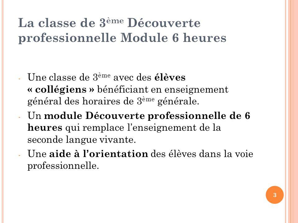 4 3 DP6 : une classe de collège Organisation des enseignements 3 DP6 : une classe de collège Organisation des enseignements ENSEIGNEMENTSHORAIRES ÉLÈVE Français4h30 Mathématiques4h L.V.