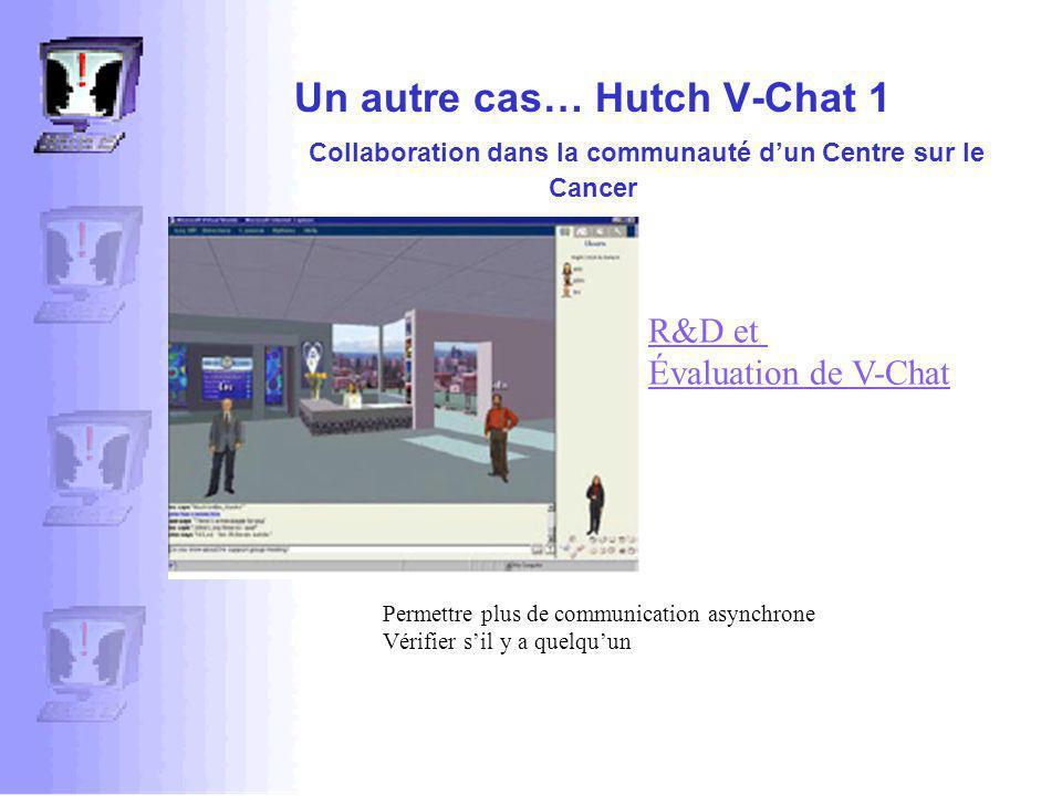 Un autre cas… Hutch V-Chat 1 Collaboration dans la communauté dun Centre sur le Cancer Permettre plus de communication asynchrone Vérifier sil y a quelquun R&D et Évaluation de V-Chat