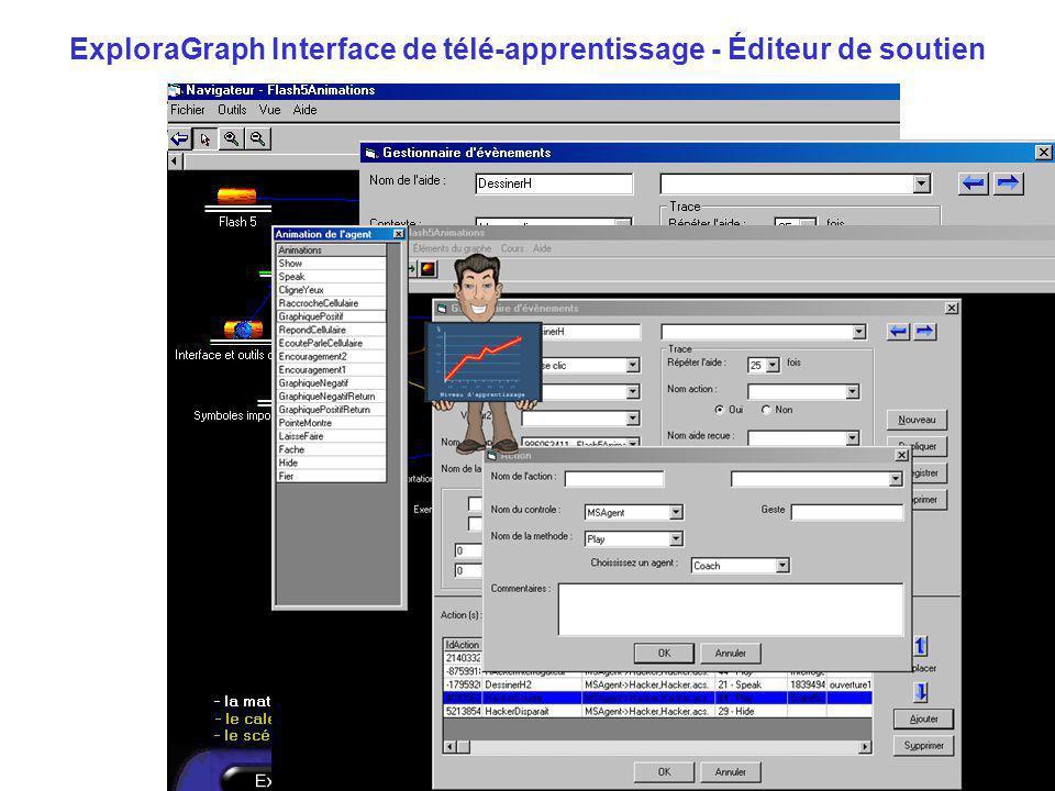 ExploraGraph Interface de télé-apprentissage - Éditeur de soutien
