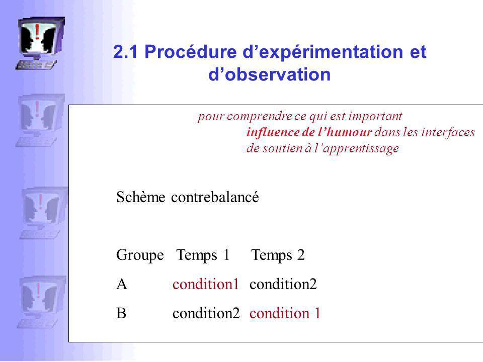 2.1 Procédure dexpérimentation et dobservation Préparation - hypothèses, tâche, choisir un contexte réel dactivité.