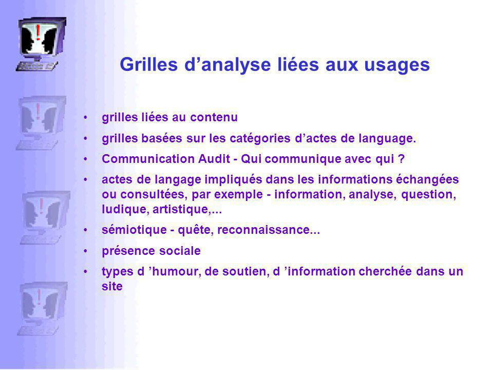 Grilles danalyse liées aux usages grilles liées au contenu grilles basées sur les catégories dactes de language.