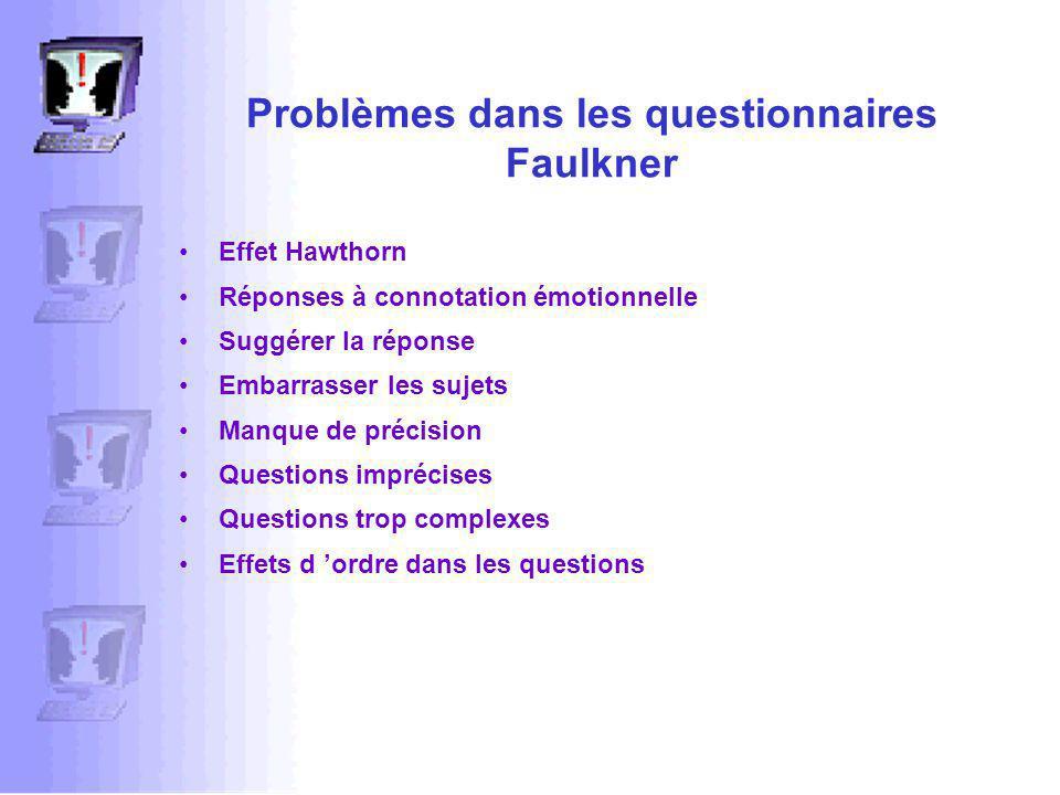 Problèmes dans les questionnaires Faulkner Effet Hawthorn Réponses à connotation émotionnelle Suggérer la réponse Embarrasser les sujets Manque de précision Questions imprécises Questions trop complexes Effets d ordre dans les questions
