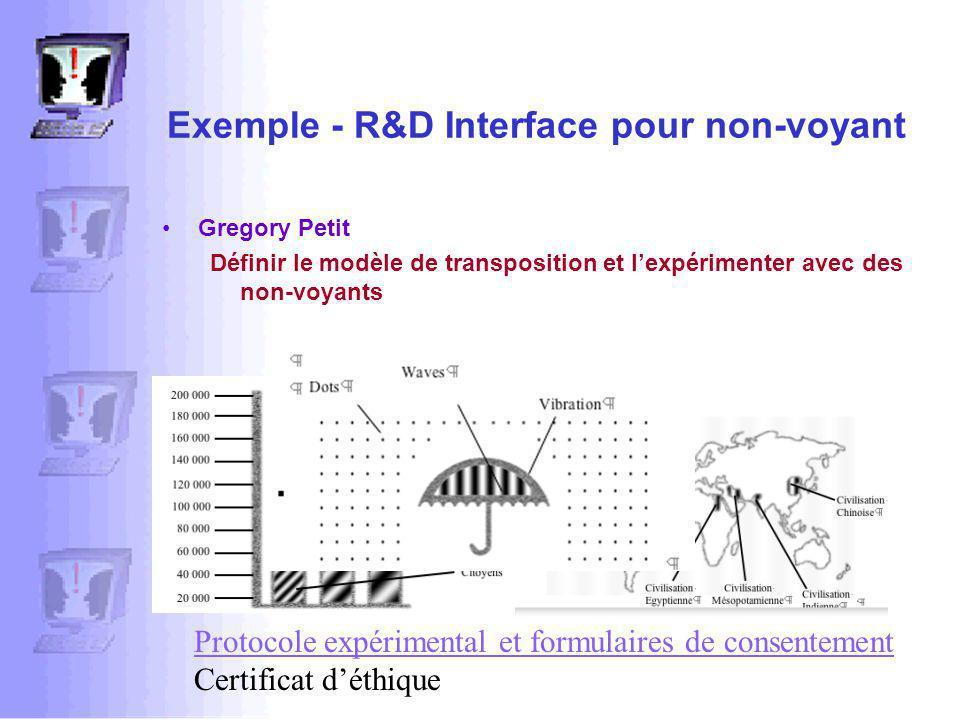 Exemple - R&D Interface pour non-voyant Gregory Petit Définir le modèle de transposition et lexpérimenter avec des non-voyants Protocole expérimental et formulaires de consentement Certificat déthique