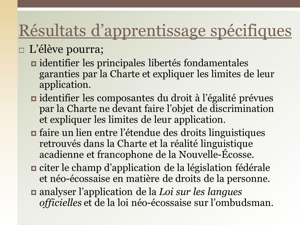 2.1 La Charte canadienne des droits et libertés 2.1.1 Les libertés fondamentales 2.1.2 Le droit à légalité 2.1.3 Les droits linguistiques 2.2 Les droits de la personne2.2.1 Les lois sur les droits de la personne 2.2.2 La Loi sur les langues officielles et la loi néo-écossaise sur lombudsman
