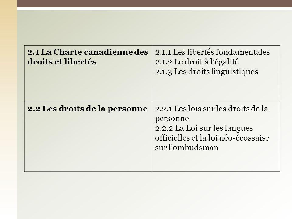 2.1 La Charte canadienne des droits et libertés 2.1.1 Les libertés fondamentales 2.1.2 Le droit à légalité 2.1.3 Les droits linguistiques 2.2 Les droi
