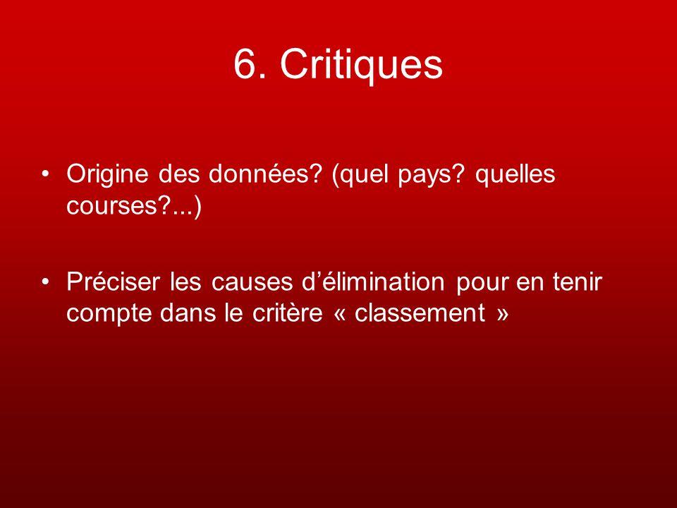 6. Critiques Origine des données? (quel pays? quelles courses?...) Préciser les causes délimination pour en tenir compte dans le critère « classement